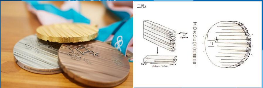 pyeongchang-medal